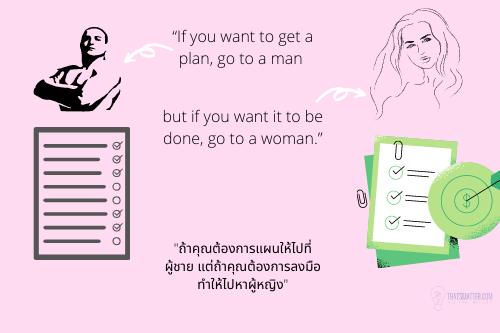 แคปชั่นเกี่ยวกับผู้หญิง วันสตรีสากล