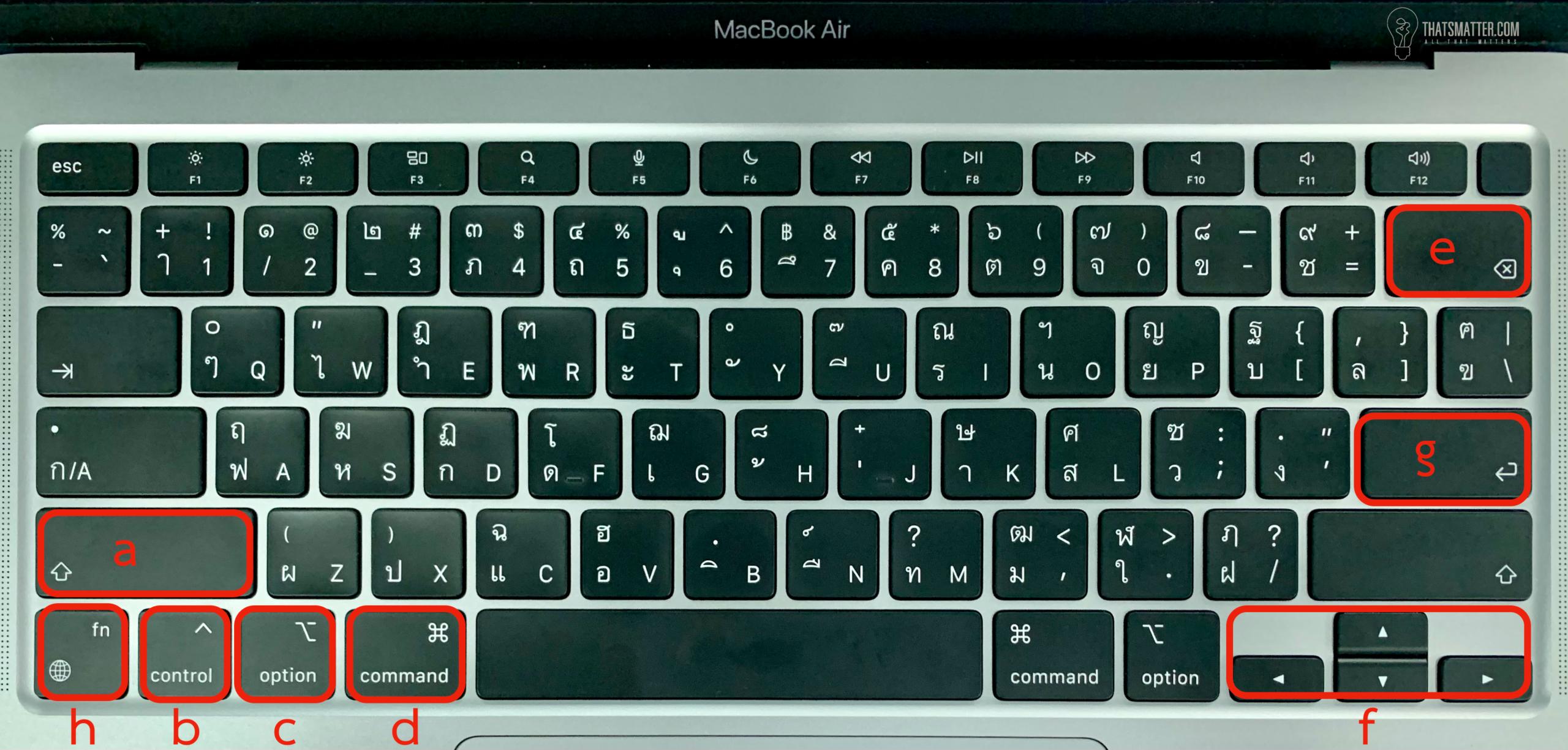 คีย์บอร์ด Mac ปุ่มลัดบน Macbook