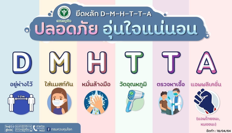 มาตรการ DMHTTA