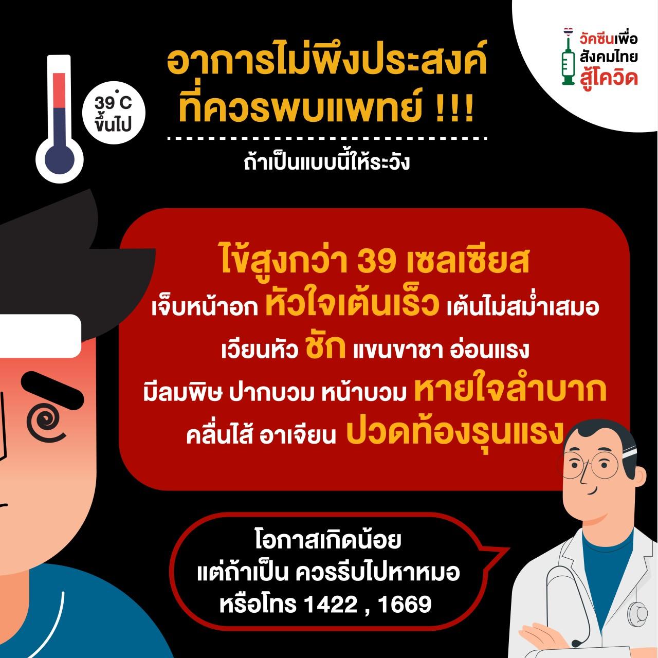 อาการที่พบหลังฉีดวัคซีน