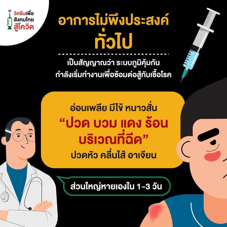 อาการหลังฉีดวัคซีน covid 19