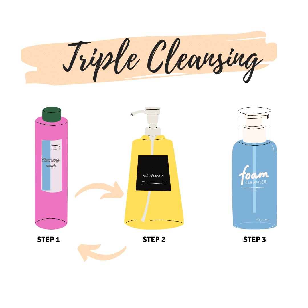 Triple Cleansing คืออะไร?